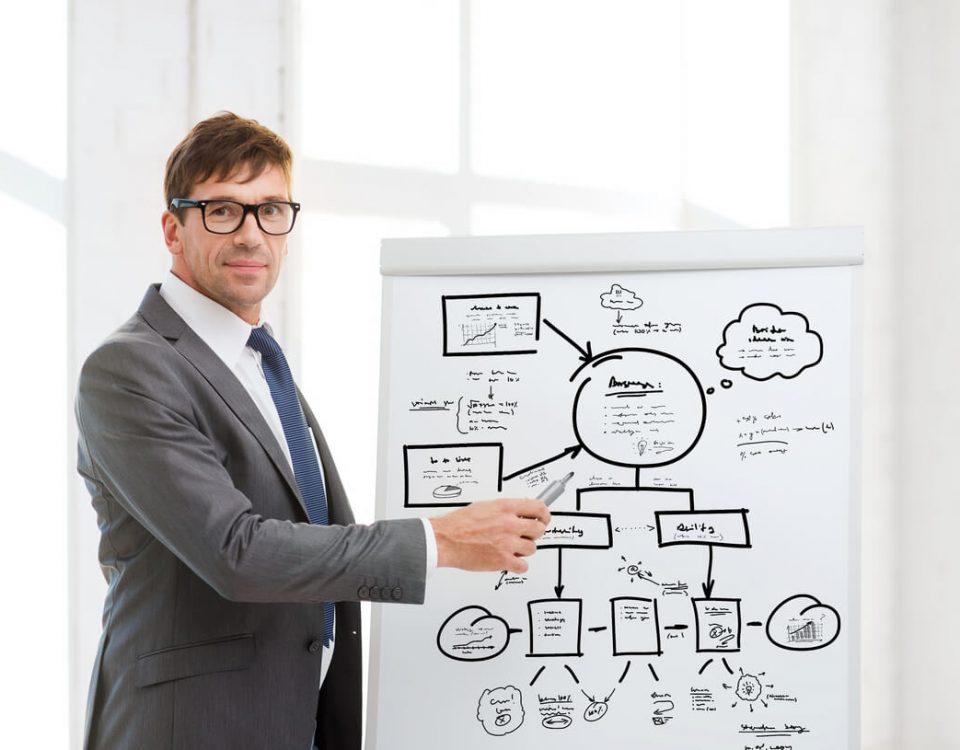 O que é e o que faz um profissional de Coaching-2?