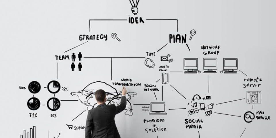 5 Tipos de Empreendedorismo - coaching - casule