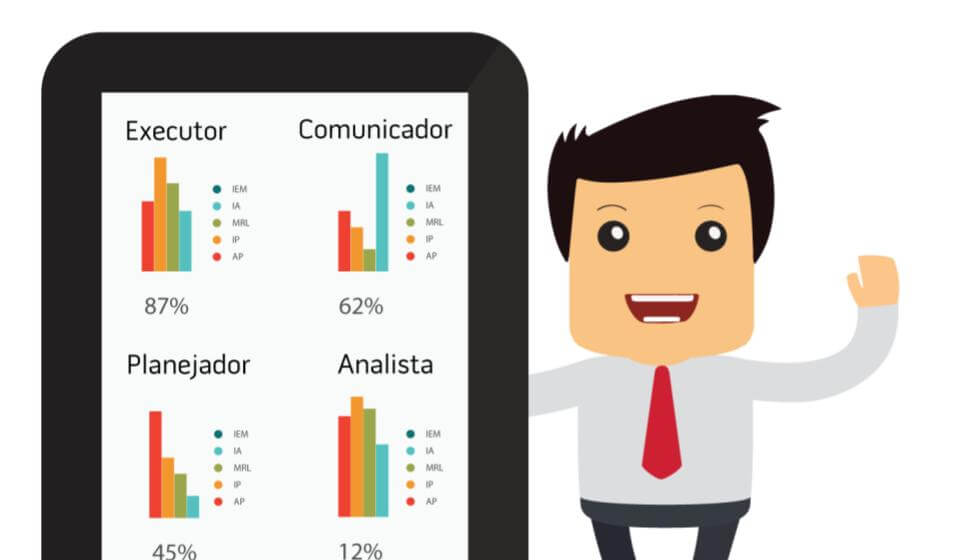 Coaching Assesment – Perfil Analista